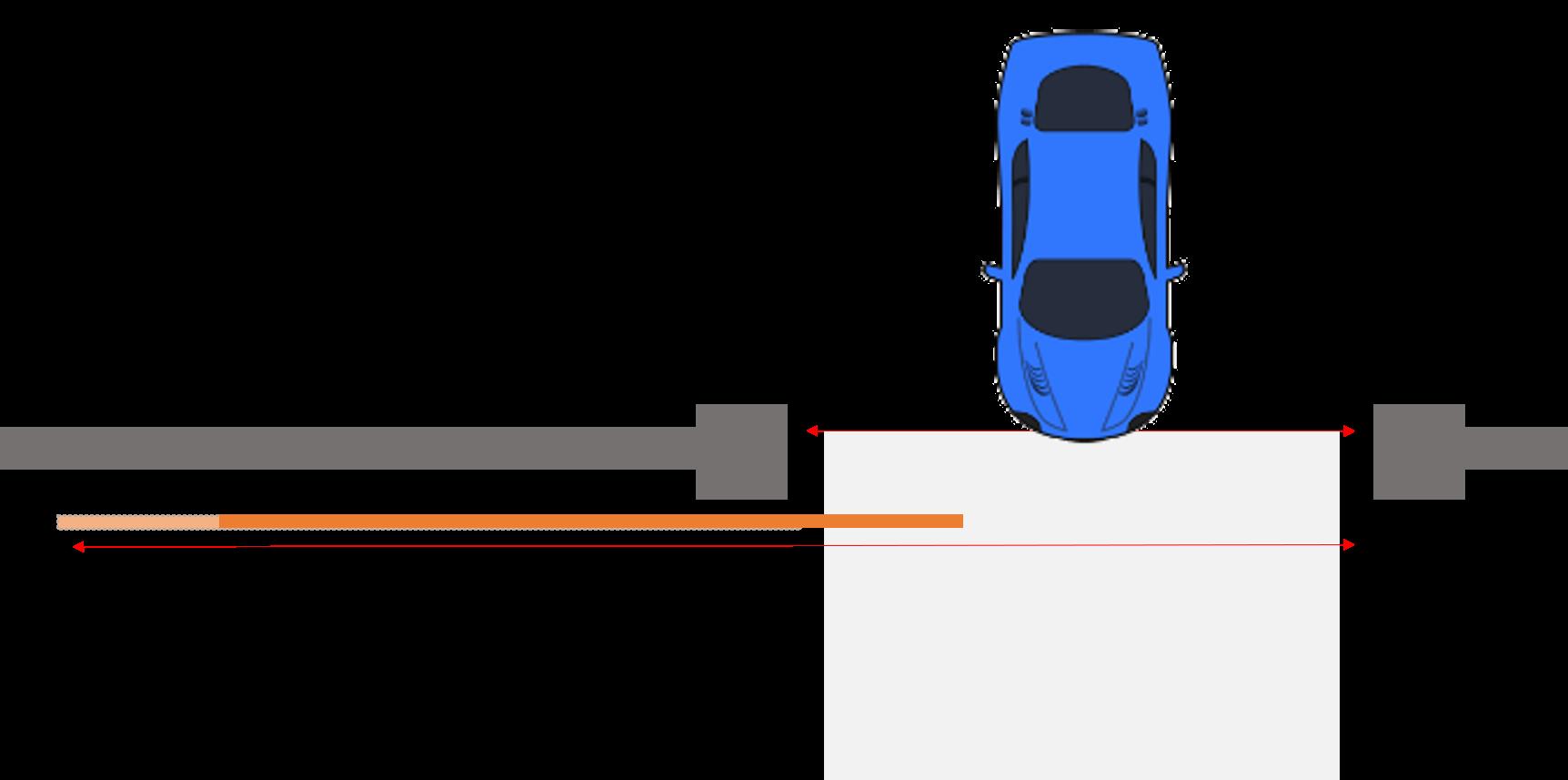 Safety photocells for sliding gates