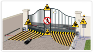 Gate automation safety