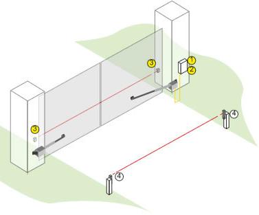 Electric driveway gate safety