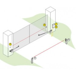 What Are Gate Automation Photocells And What's Their Function?