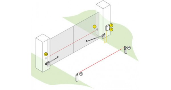 Gate Photocell Wiring Diagram - Wiring Diagrams on