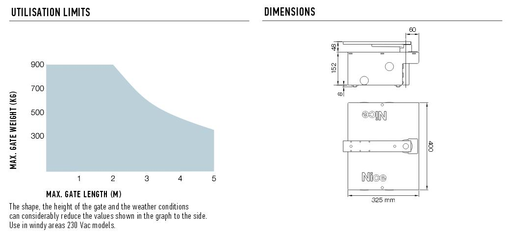 Big Fab Installation Diagram