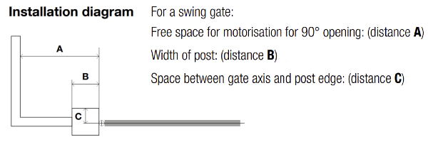 NiceHome swing gate installation