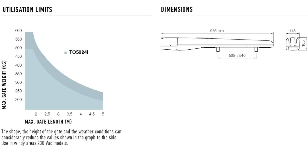 ToonaKit 5 Installation Diagram